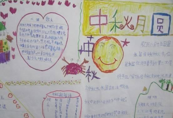 通过一张张节日小报的制作,同学们更进一步体会认识了中秋节的来历